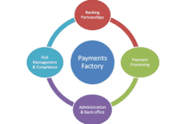 payment factory 2